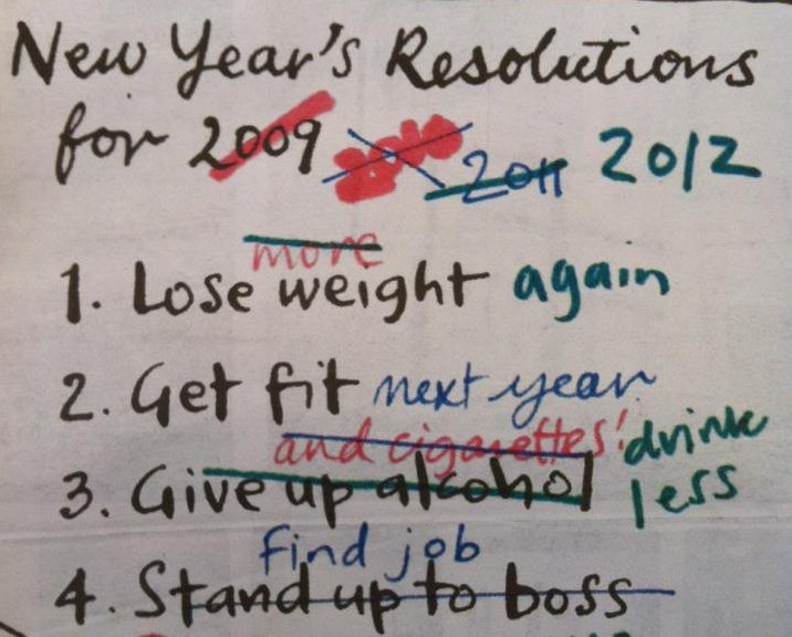 Today Is The WORST Day for New Years Goals | Change My Life Coaching